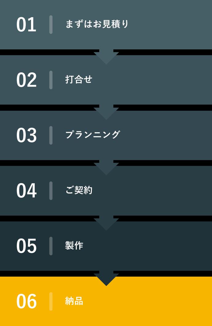 納品までの流れチャート